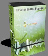 Скриншот коробки советника Transient Zones