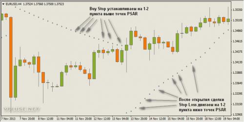 Пример открытия сделки и установки Stop Loss с использование PSAR